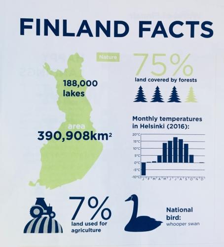 finlandfacts